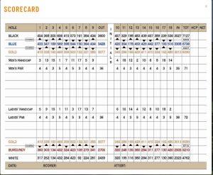 Flagstaff Ranch Score Card