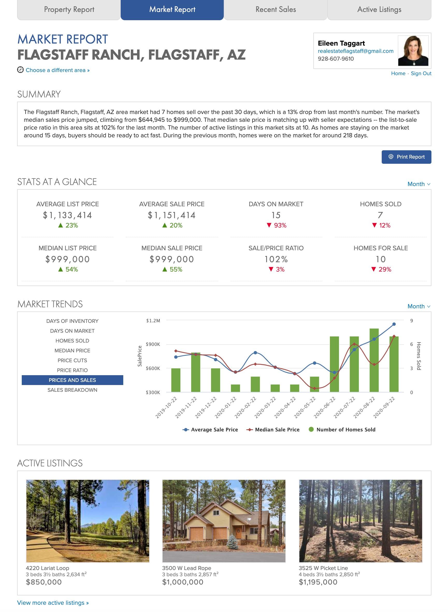 Flagstaff Ranch Weekly Report